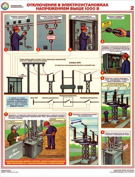 Комплект плакатов Технические меры электробезопасности