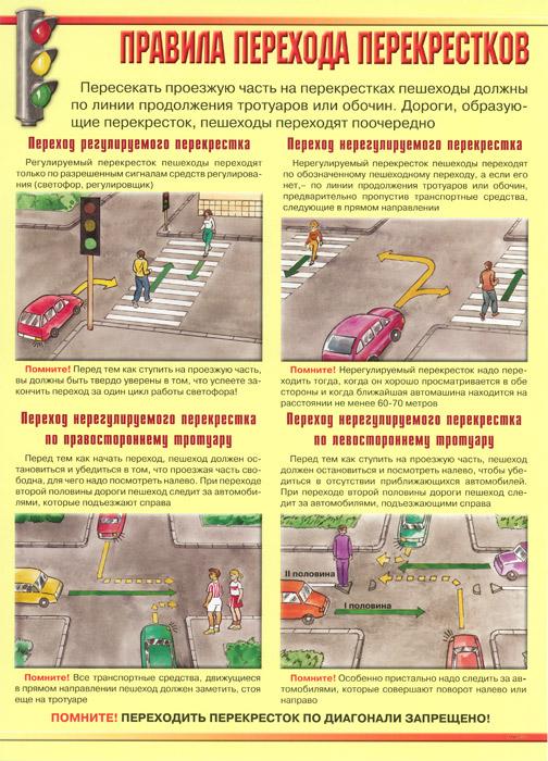 Комплект плакатов Уголок безопасности на дорогах