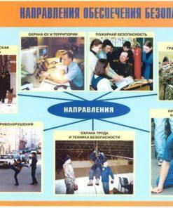 Комплект плакатов Уголок безопасности образовательного учреждения
