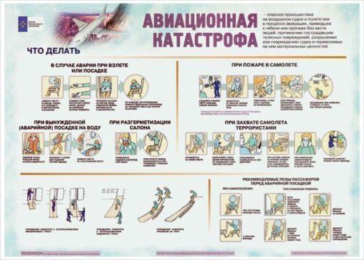 Комплект плакатов Уголок безопасности школьника