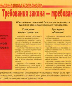 Комплект плакатов Уголок пожарной безопасности