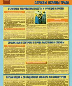 Комплект плакатов Уголок по охране труда и технике безопасности в образовательном учреждении