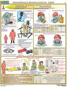 Комплект плакатов Химическая безопасность. Хлор