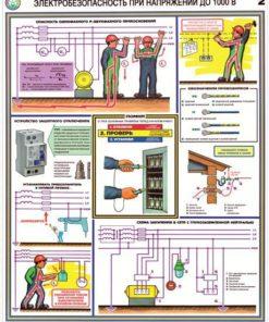 Комплект плакатов Электробезопасность при напряжении до 1000 В