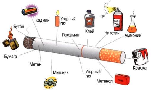 Наклейка Сигарета