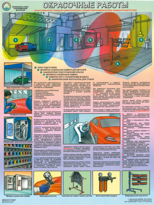 Плакат Безопасность в авторемонтной мастерской. Окрасочные работы