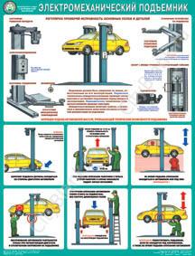 Плакат Безопасность в авторемонтной мастерской. Электромеханический подъемник