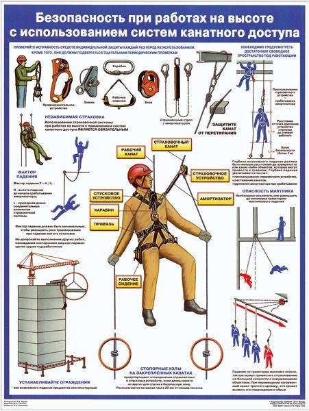 Плакат Безопасность работ на высоте с использованием систем канатного доступа