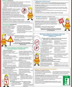 Плакат Виды противопожарных инструктажей