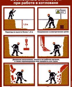 Плакат Возможные опасности при работе в котловане