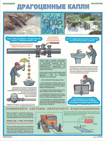 Плакат Драгоценные капли. Экономия и экология