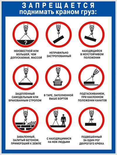 Плакат Запрещается поднимать краном груз