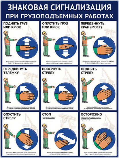 Плакат Знаковая сигнализация при грузоподъемных работах