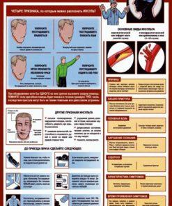 Плакат Инсульт: как распознать