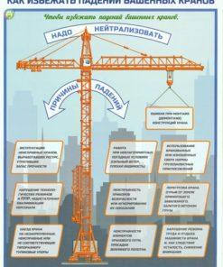 Плакат Как избежать падений башенных кранов