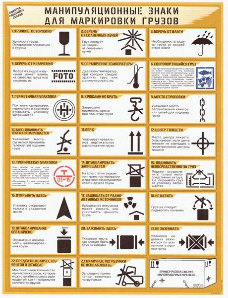 Плакат Манипуляционные знаки для маркировки грузов