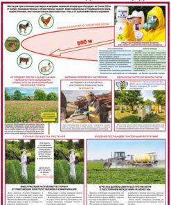 Плакат Обработка угодий пестицидами