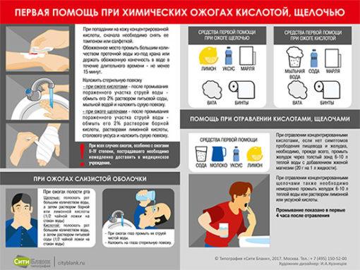 Плакат Первая помощь при химических ожогах кислотой