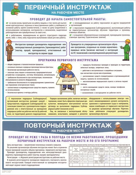 Плакат Первичный инструктаж на рабочем месте