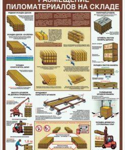 Плакат Размещение пиломатериалов на складе