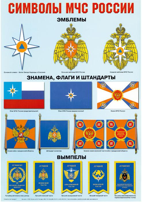 Плакат Символы МЧС России