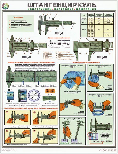 Плакат Штангенциркуль.Конструкции