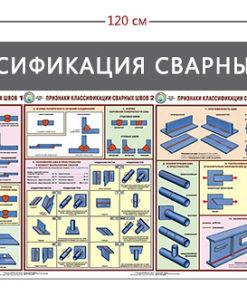 Стенд «Классификация сварных швов» (1 карман А4 + 3 плаката)