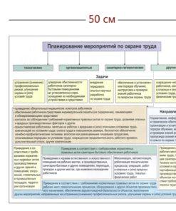 Стенд «Планирование мероприятий по охране труда» (1 плакат)