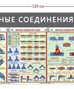 Стенд «Сварные соединения и швы» (1 карман А4 + 3 плаката)