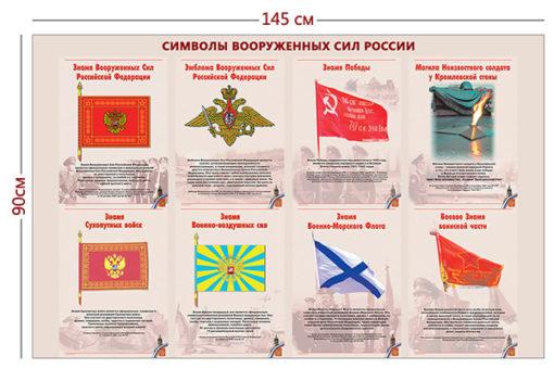 Стенд «Символы вооруженных сил России» (1 плакат)