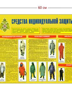 Стенд «Средства индивидуальной защиты кожи» (1 плакат)