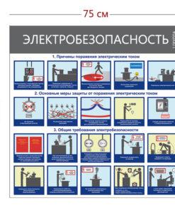 Стенд «Электробезопасность» (1 плакат)