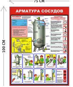 Стенд Арматура сосудов 100х75см (1 плакат)