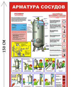 Стенд Арматура сосудов 150х100см (1 плакат)