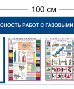 Стенд Безопасность работ с газовыми баллонами 45х100см (1 карман А4 + 3 плаката)