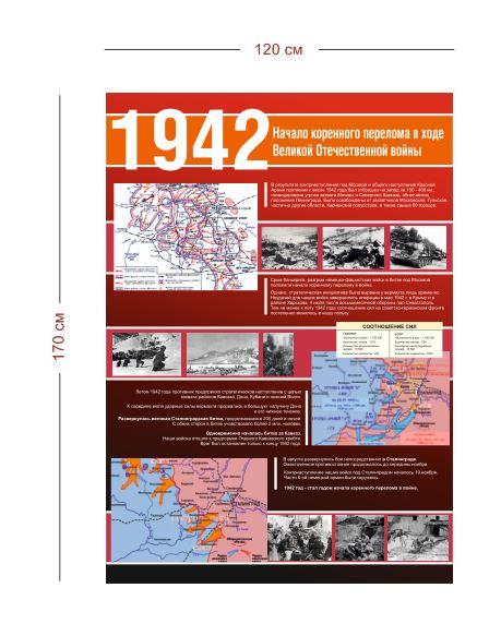 Стенд Великая Отечественная война 1942 г. 120х170 см
