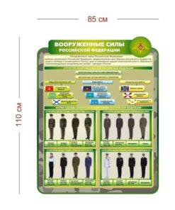 Стенд Вооруженные силы РФ 85х110 см