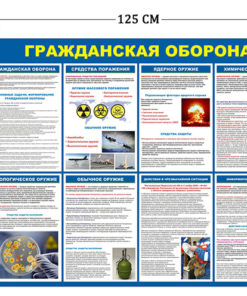 Стенд Гражданская оборона 100х125см (8 плакатов)