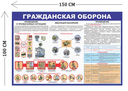 Стенд Гражданская оборона 100х150см для детей (1 плакат)