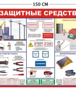 Стенд Защитные средства 100х150см (1 плакат)