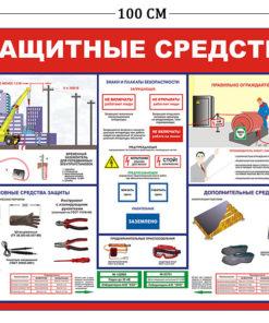 Стенд Защитные средства 100х75см (1 плакат)