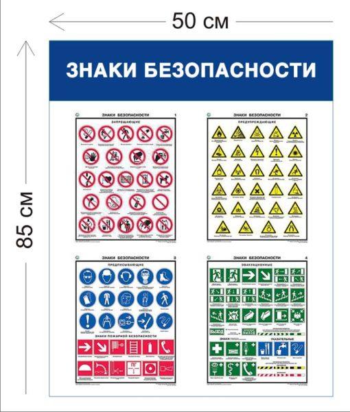 Стенд Знаки безопасности 85х50см (4 плаката)