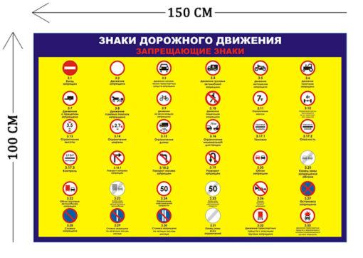 Стенд Знаки дорожного движения запрещающие 100х150см (1плакат)