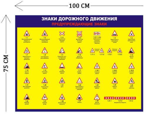 Стенд Знаки дорожного движения предупреждающие 75х100см (1плакат)