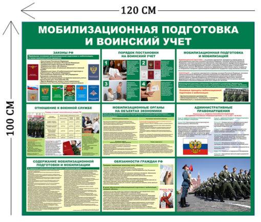 Стенд Мобилизационная подготовка и воинский учет 100х120см (1 плакат)