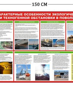 Стенд Особенности экологической обстановки Поволжья 100х150см (1 плакат)