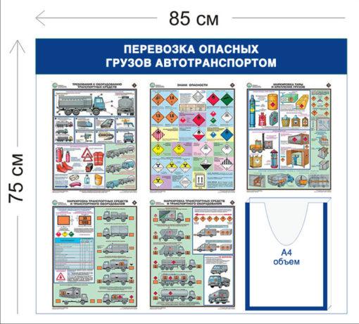 Стенд Перевозка опасных грузов автотранспортом 75х85см (1 объ. карман А4 + 5 плакатов)