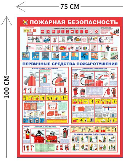 Стенд Пожарная безопасность 100х75см (4 плаката)
