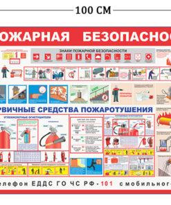 Стенд Пожарная безопасность 75х100см (1 плакат)