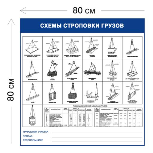 Схемы строповки бетонных конструкций ССГ32